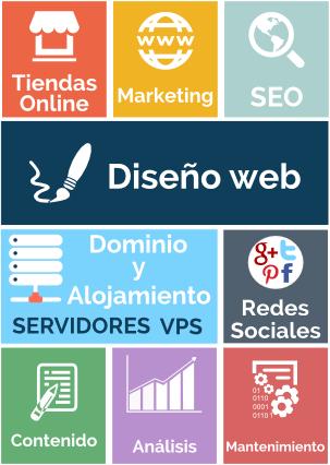 Productos y servicios que ofrecemos en Creamosweb